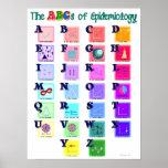 ABCs of Epidemiology Print