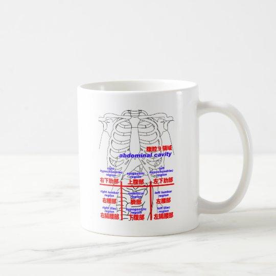 abdominal cavity coffee mug