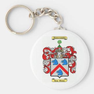 Abercrombie Basic Round Button Keychain