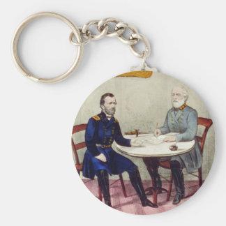 ABH Appomattox Keychain