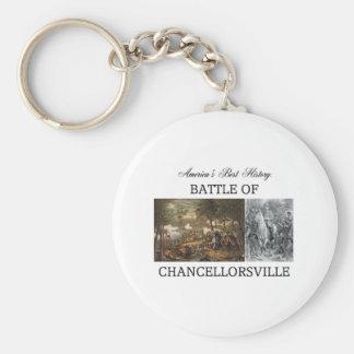 ABH Chancellorsville Keychain