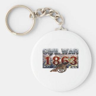 ABH Civil War 1863 Keychain