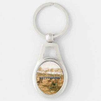 ABH Gettysburg 150 Silver-Colored Oval Metal Keychain