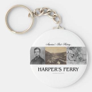 ABH Harper's Ferry Keychain
