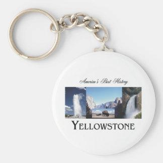 ABH Yellowstone Llavero Redondo Tipo Pin