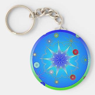 AbhaKingdom3 Keychain