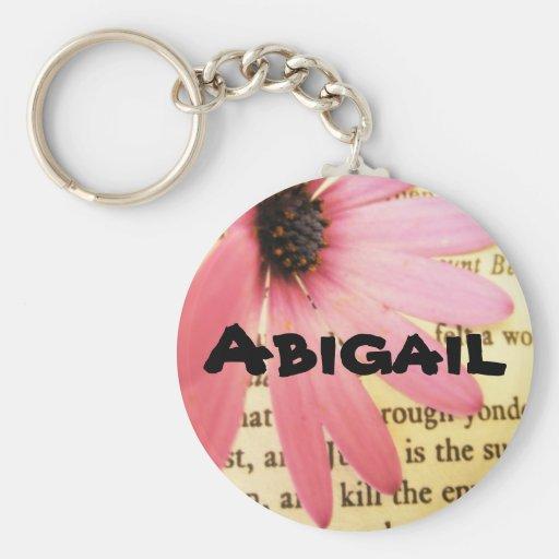 Abigail Llavero