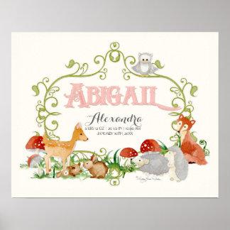Abigail Top 100 Baby Names Girls Newborn Nursery Print
