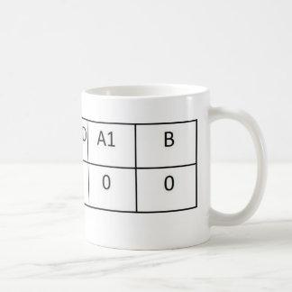 ABNEG CLASSIC WHITE COFFEE MUG