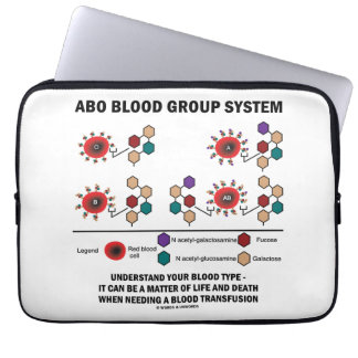 ABO Blood Group System Understand Blood Type Computer Sleeves