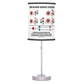 ABO Blood Group System Understand Blood Type Desk Lamp
