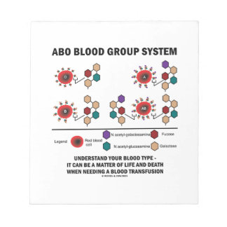ABO Blood Group System Understand Blood Type Note Pad