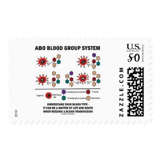 ABO Blood Group System Understand Blood Type Postage