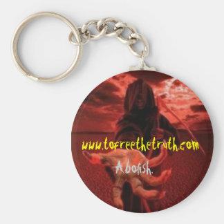 abolish2 llavero redondo tipo pin