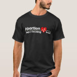 Abortion Stops a Beating Heart ProLife Black Shirt