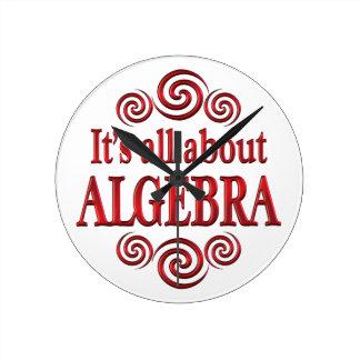 About Algebra Wall Clock