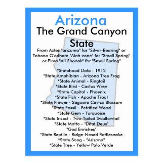 About Arizona Postcard