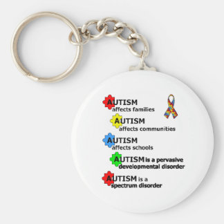 ABOUT AUTISM KEYCHAIN