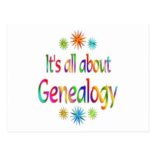 About Genealogy Postcard