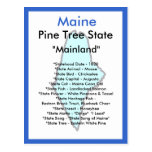 About Maine Postcard