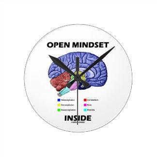 Abra el interior del modo de pensar (el cerebro an reloj redondo mediano