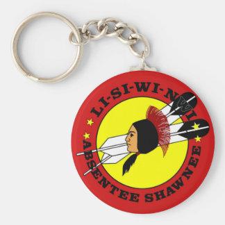 Absentee Shawnee Basic Round Button Keychain