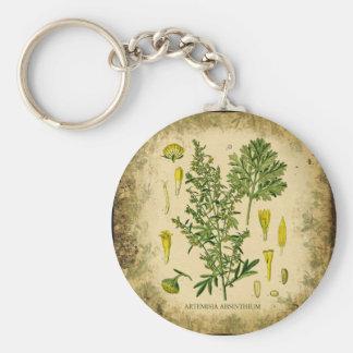 Absinthe Botanical Collage Keychain