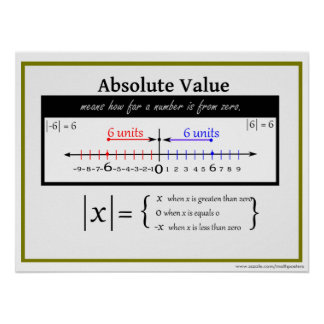 Absolute Value Math Poster