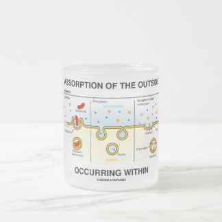 Absorption Of The Outside Occurring Within Frosted Glass Coffee Mug