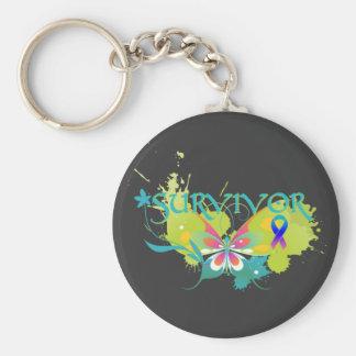Abstract Butterfly Thyroid Cancer Survivor Basic Round Button Keychain