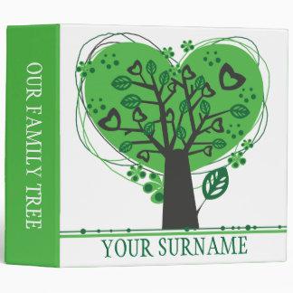 Abstract Genealogy Family Tree Binder