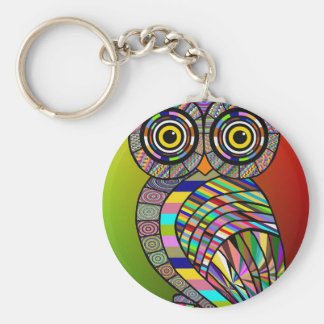 Abstractly samples keychain