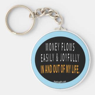 Abundance Key chain