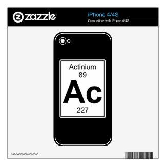 Ac - Actinium iPhone 4S Skins