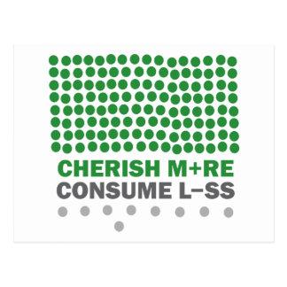 Acaricie más consumen menos postal