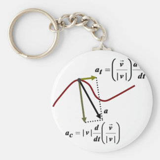 ACCELERATION COMPONENTS BASIC ROUND BUTTON KEYCHAIN