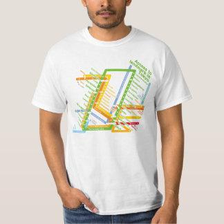 Access to landmark in Tokyo Tee Shirt