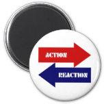 Acción-Reacción Imán De Nevera