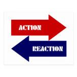 Acción-Reacción Postal