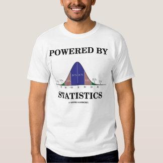 Accionado por estadísticas remeras