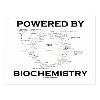 Accionado por la bioquímica (ciclo de Krebs) Postal