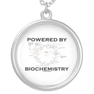 Accionado por la bioquímica (ciclo de Krebs/TCAC) Pendientes