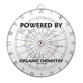 Accionado por la química orgánica (ciclo de Krebs)