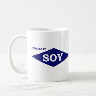 Accionado por la taza de la soja