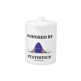 Accionado por las estadísticas (humor de la curva