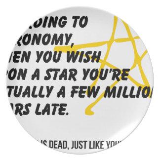 According to Astronomy Plates