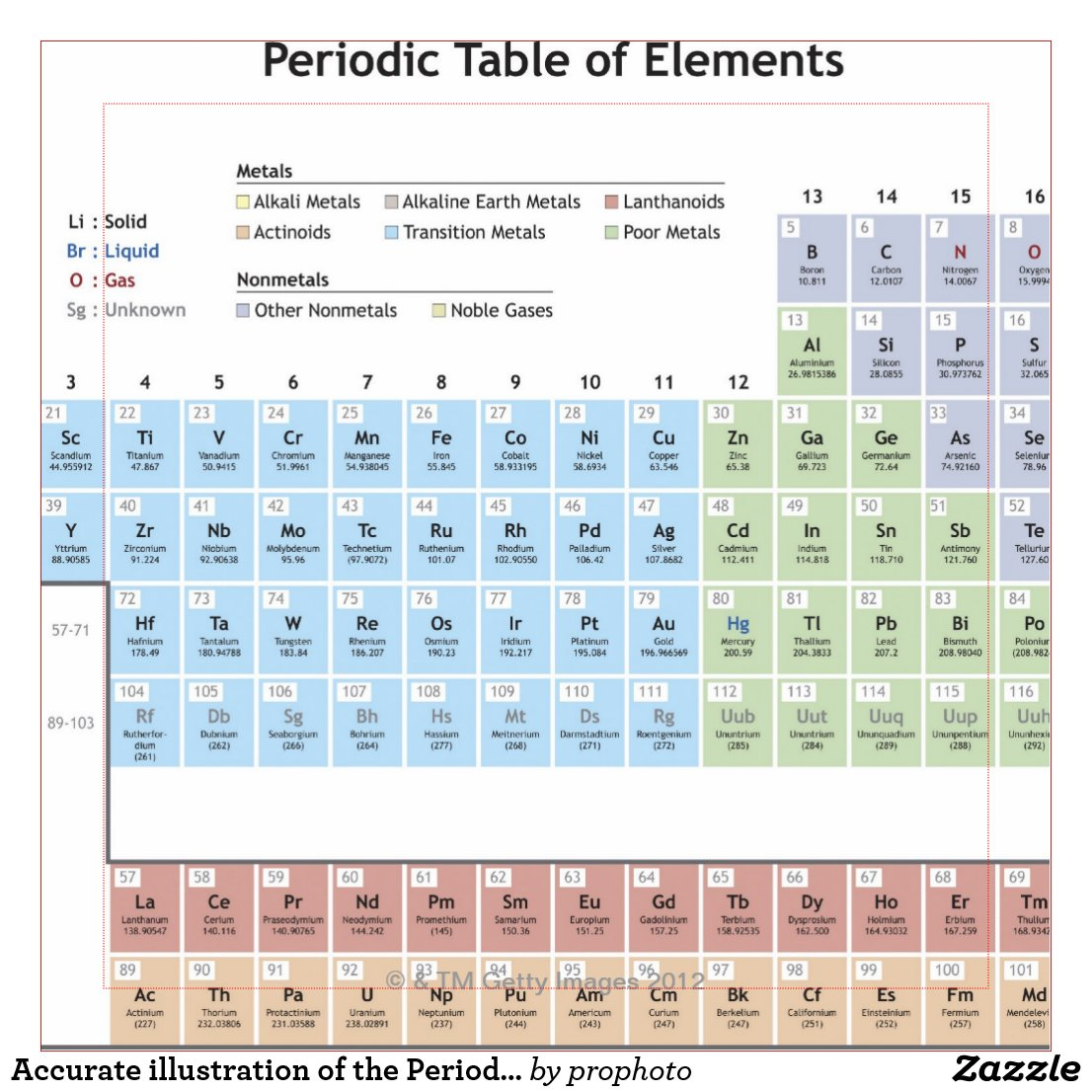 Accurate periodic table images periodic table images accurate periodic table gamestrikefo images gamestrikefo Image collections
