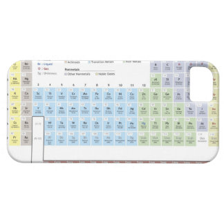 Accurate illustration of the Periodic Table. iPhone SE/5/5s Case