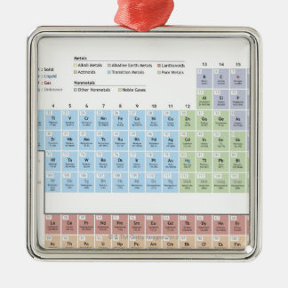 Accurate illustration of the Periodic Table. Metal Ornament
