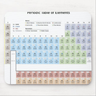 Accurate illustration of the Periodic Table. Mouse Pad